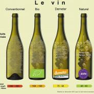 Ako spoznáme kvalitné víno ?